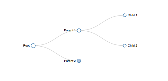 Pagination in D3.js: Sample tree layout