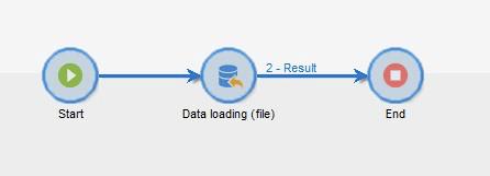 JSON to CSV conversion