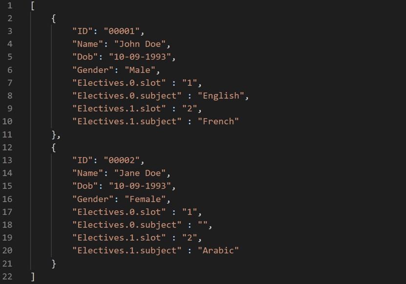Adobe Campaign: Flattened JSON object