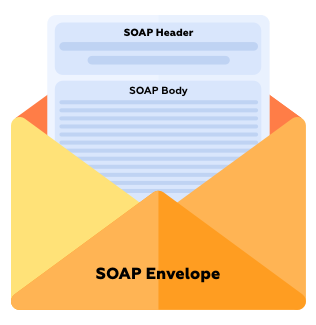 SOAP Envelope explained for developers new to Adobe Campaign