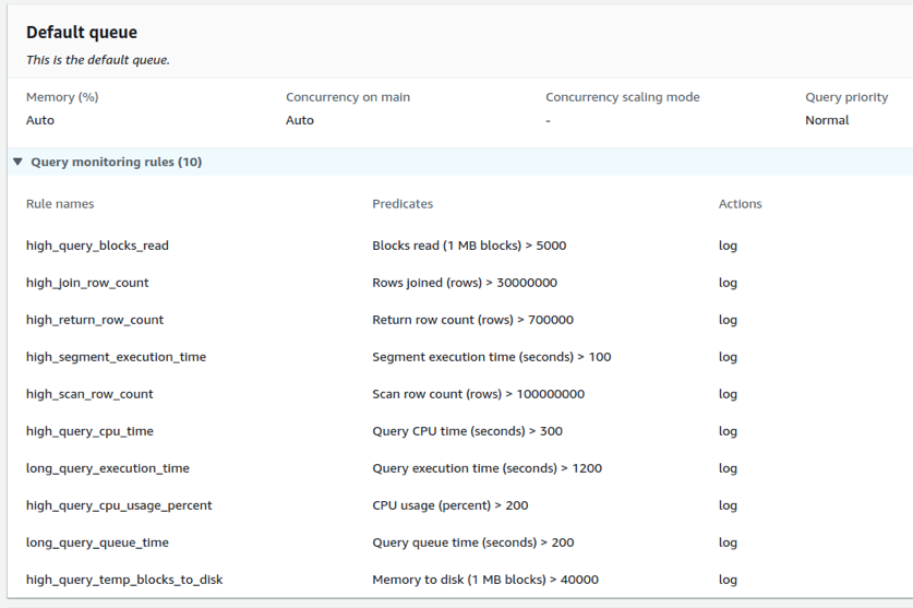 Query monitoring rules in a Redshift cluster