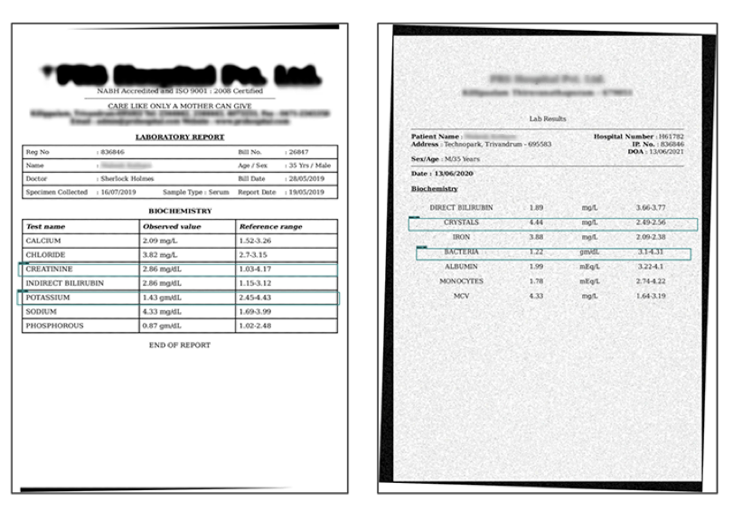 Lab report samples for data extraction