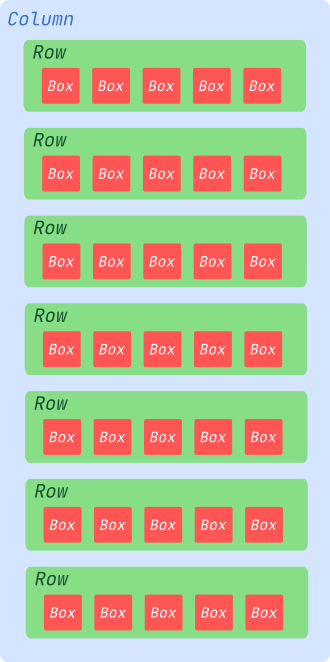 Composables in a 7x5 matrix arrangement